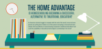 the-home-advantage_50290d1beaa00_w587
